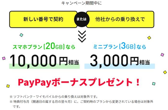 10,000円相当あげちゃうキャンペーン概要