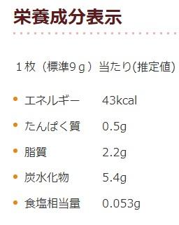 チョコモ~モ~栄養成分表示